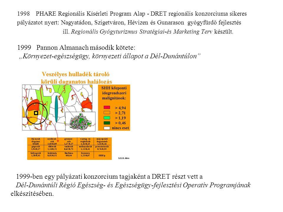 1998PHARE Regionális Kísérleti Program Alap - DRET regionális konzorciuma sikeres pályázatot nyert: Nagyatádon, Szigetváron, Hévizen és Gunarason gyógyfürdő fejlesztés ill.