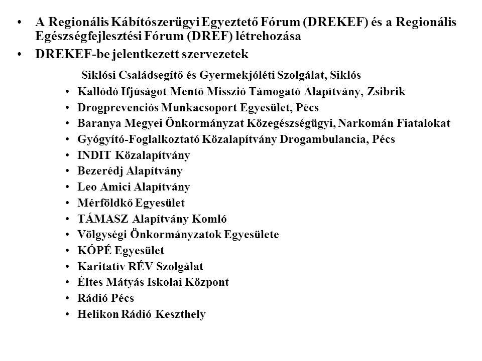 A Regionális Kábítószerügyi Egyeztető Fórum (DREKEF) és a Regionális Egészségfejlesztési Fórum (DREF) létrehozása DREKEF-be jelentkezett szervezetek Siklósi Családsegítő és Gyermekjóléti Szolgálat, Siklós Kallódó Ifjúságot Mentő Misszió Támogató Alapítvány, Zsibrik Drogprevenciós Munkacsoport Egyesület, Pécs Baranya Megyei Önkormányzat Közegészségügyi, Narkomán Fiatalokat Gyógyító-Foglalkoztató Közalapítvány Drogambulancia, Pécs INDIT Közalapítvány Bezerédj Alapítvány Leo Amici Alapítvány Mérföldkő Egyesület TÁMASZ Alapítvány Komló Völgységi Önkormányzatok Egyesülete KÓPÉ Egyesület Karitatív RÉV Szolgálat Éltes Mátyás Iskolai Központ Rádió Pécs Helikon Rádió Keszthely