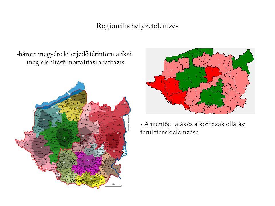 Regionális helyzetelemzés -három megyére kiterjedő térinformatikai megjelenítésű mortalitási adatbázis - A mentőellátás és a kórházak ellátási területének elemzése