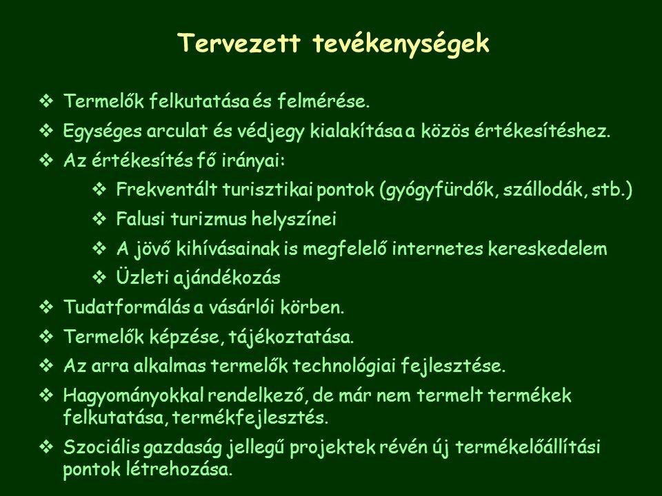 Érdeklődésüket, ötleteiket szívesen fogadjuk: Pannon Helyi Termék Klaszter www.pannonproduct.hu info@pannonproduct.hu Klasztermenedzser: Zágorhidi Czigány Ákos Telefon: 00-36-30-530-09-56 E-mail: akos@oszko.hu