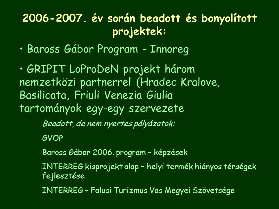 2006-2007. év során beadott és bonyolított projektek: Baross Gábor Program - Innoreg GRIPIT LoProDeN projekt három nemzetközi partnerrel (Hradec Kralo