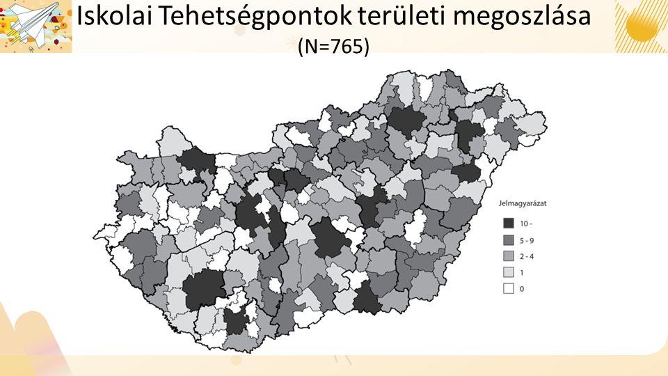 Iskolai Tehetségpontok területi megoszlása (N=765)