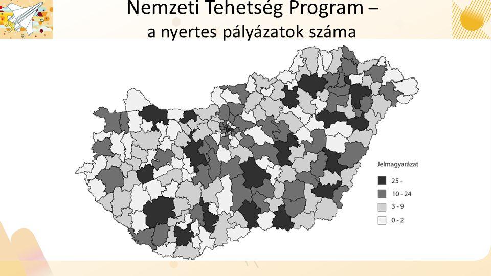Nemzeti Tehetség Program – a nyertes pályázatok száma