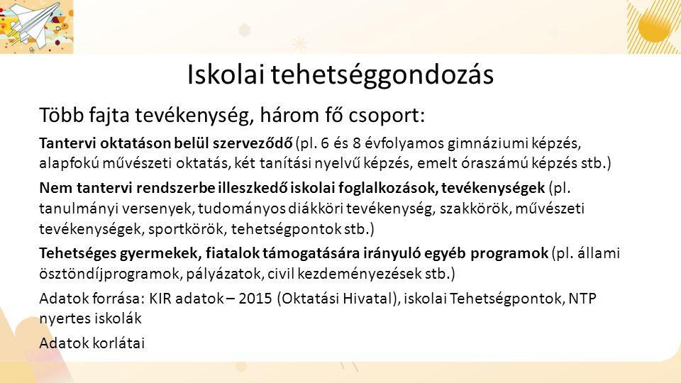 Iskolai tehetséggondozás Több fajta tevékenység, három fő csoport: Tantervi oktatáson belül szerveződő (pl.