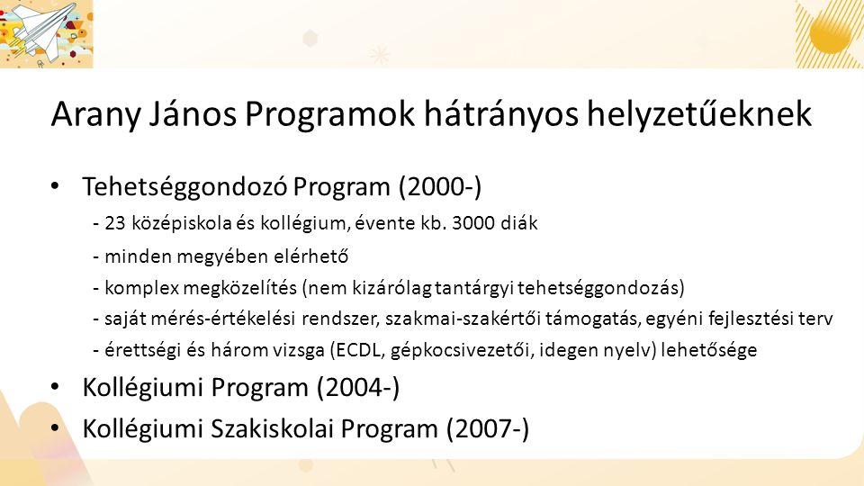 Arany János Programok hátrányos helyzetűeknek Tehetséggondozó Program (2000-) - 23 középiskola és kollégium, évente kb.