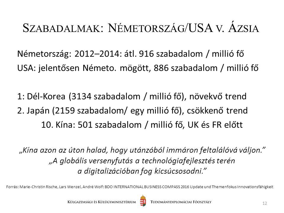 S ZABADALMAK : N ÉMETORSZÁG /USA V. Á ZSIA 12 Németország: 2012–2014: átl.