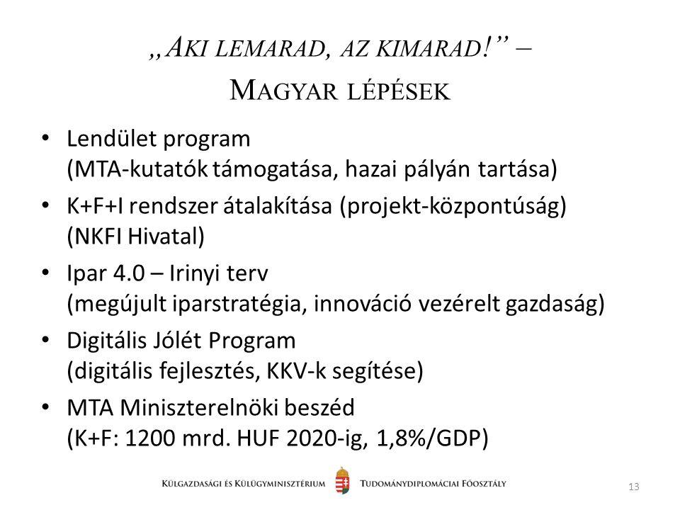 """""""A KI LEMARAD, AZ KIMARAD ! – M AGYAR LÉPÉSEK 13 Lendület program (MTA-kutatók támogatása, hazai pályán tartása) K+F+I rendszer átalakítása (projekt-központúság) (NKFI Hivatal) Ipar 4.0 – Irinyi terv (megújult iparstratégia, innováció vezérelt gazdaság) Digitális Jólét Program (digitális fejlesztés, KKV-k segítése) MTA Miniszterelnöki beszéd (K+F: 1200 mrd."""