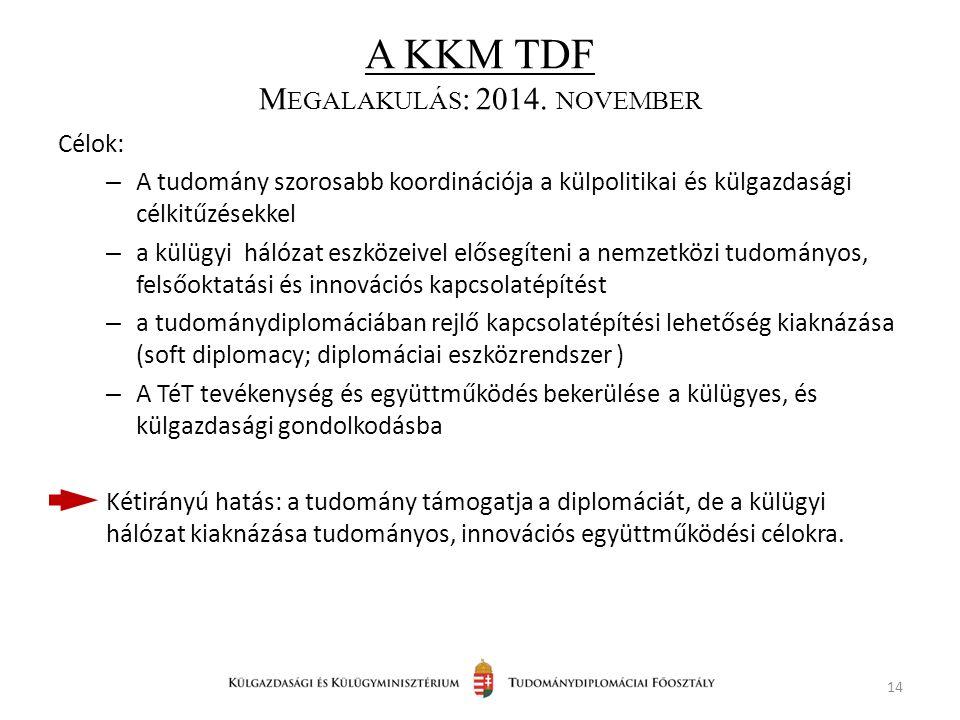 A KKM TDF M EGALAKULÁS : 2014.