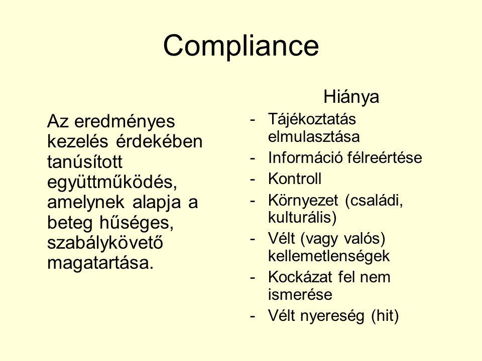 Compliance Az eredményes kezelés érdekében tanúsított együttműködés, amelynek alapja a beteg hűséges, szabálykövető magatartása.