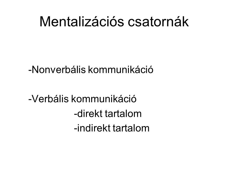 Mentalizációs csatornák -Nonverbális kommunikáció -Verbális kommunikáció -direkt tartalom -indirekt tartalom