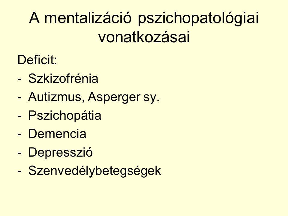 A mentalizáció pszichopatológiai vonatkozásai Deficit: -Szkizofrénia -Autizmus, Asperger sy.