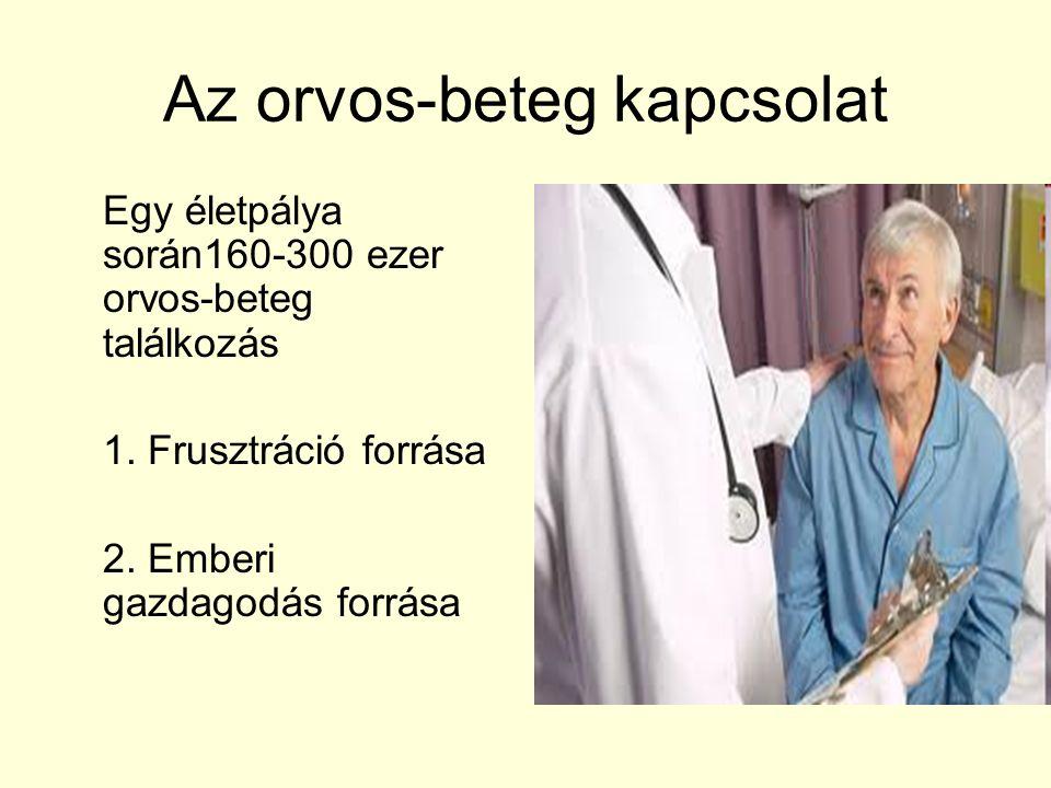 Az orvos-beteg kapcsolat Egy életpálya során160-300 ezer orvos-beteg találkozás 1.