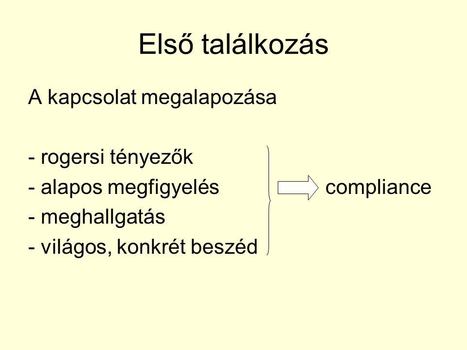 Első találkozás A kapcsolat megalapozása - rogersi tényezők - alapos megfigyelés compliance - meghallgatás - világos, konkrét beszéd