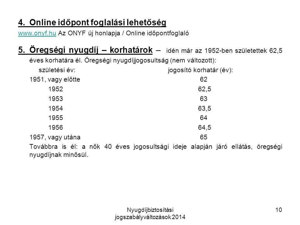 Nyugdíjbiztosítási jogszabályváltozások 2014 10 4.Online időpont foglalási lehetőség www.onyf.huwww.onyf.hu Az ONYF új honlapja / Online időpontfoglaló 5.
