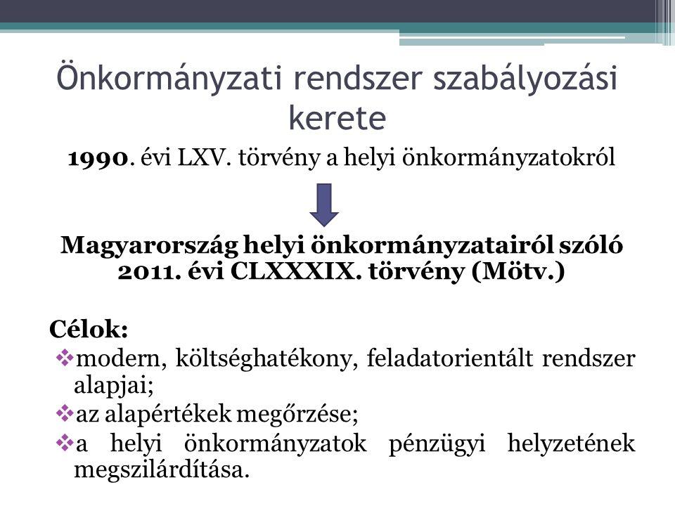 Önkormányzati rendszer szabályozási kerete 1990. évi LXV.
