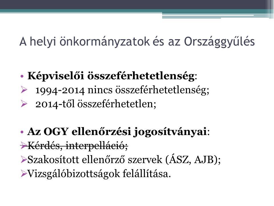 A helyi önkormányzatok és az Országgyűlés Képviselői összeférhetetlenség:  1994-2014 nincs összeférhetetlenség;  2014-től összeférhetetlen; Az OGY ellenőrzési jogosítványai:  Kérdés, interpelláció;  Szakosított ellenőrző szervek (ÁSZ, AJB);  Vizsgálóbizottságok felállítása.