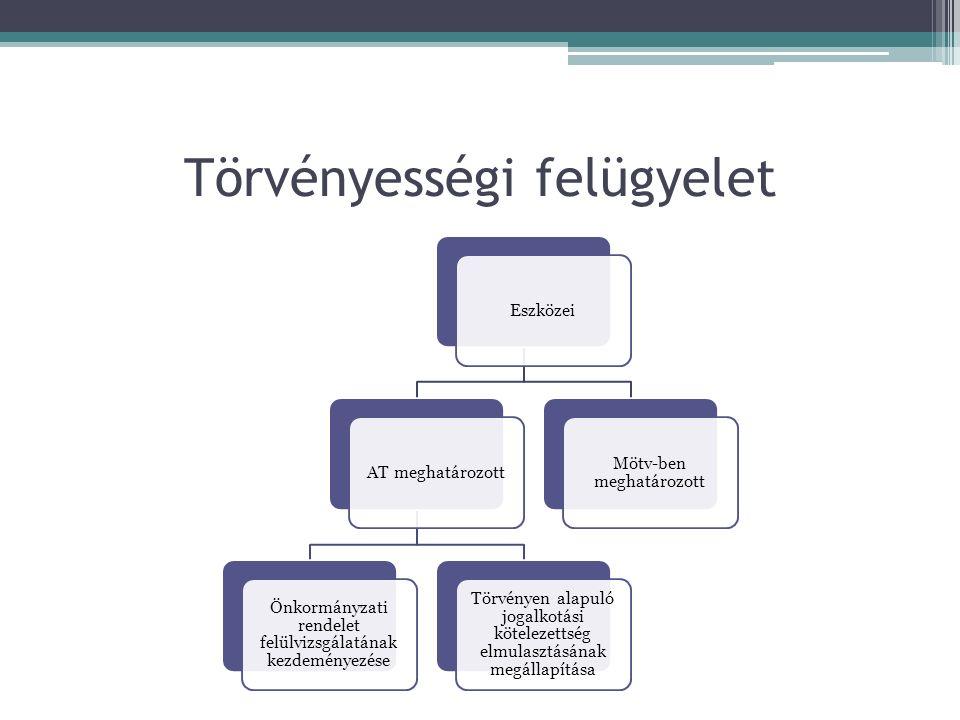 Törvényességi felügyelet EszközeiAT meghatározott Önkormányzati rendelet felülvizsgálatának kezdeményezése Törvényen alapuló jogalkotási kötelezettség elmulasztásának megállapítása Mötv-ben meghatározott