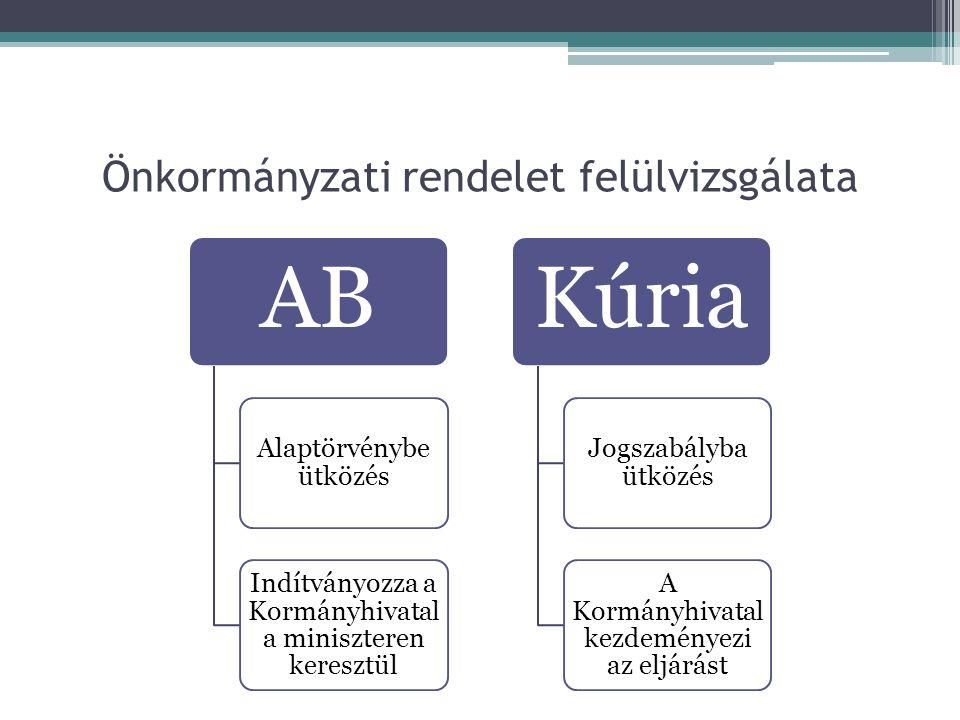 Önkormányzati rendelet felülvizsgálata AB Alaptörvénybe ütközés Indítványozza a Kormányhivatal a miniszteren keresztül Kúria Jogszabályba ütközés A Kormányhivatal kezdeményezi az eljárást