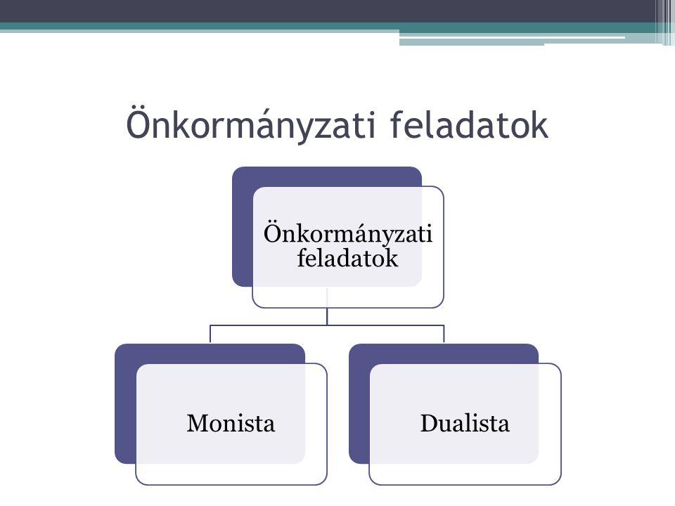 Önkormányzati feladatok MonistaDualista