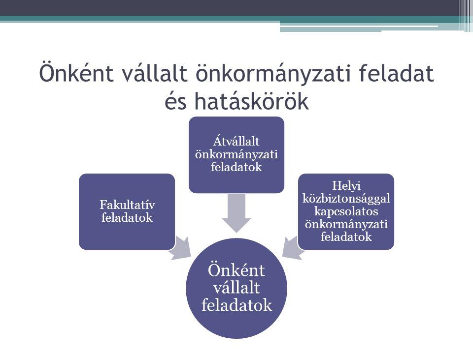 Önként vállalt önkormányzati feladat és hatáskörök Önként vállalt feladatok Fakultatív feladatok Átvállalt önkormányzati feladatok Helyi közbiztonsággal kapcsolatos önkormányzati feladatok