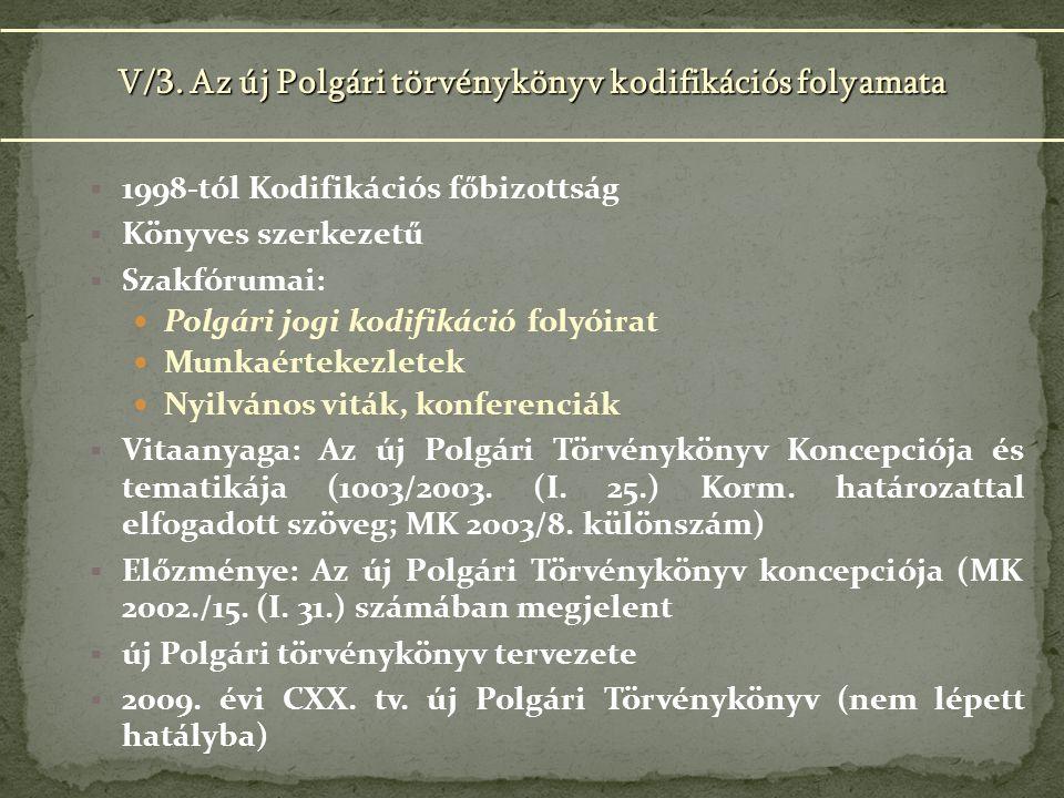  1998-tól Kodifikációs főbizottság  Könyves szerkezetű  Szakfórumai: Polgári jogi kodifikáció folyóirat Munkaértekezletek Nyilvános viták, konferenciák  Vitaanyaga: Az új Polgári Törvénykönyv Koncepciója és tematikája (1003/2003.