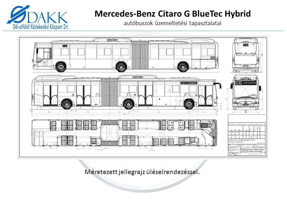 Mercedes-Benz Citaro G BlueTec Hybrid autóbuszok üzemeltetési tapasztalatai Műszaki adatok Diesel motor Teljesítménye: 160 kW (2.200 1/min) Maximális nyomaték: 810 Nm (1.600 1/min) Hengerűrtartalom: 4,8 liter Generátor Állandó szinkronhajtás Teljesítmény: 160 kW (2.200 1/min) Kerékagy motorok Háromfázisú váltakozó áramú aszinkron motorok Tartós teljesítmény: 60 kW Óránkénti teljesítmény: 80 kW Percenkénti teljesítmény: 120 kW Vízhűtés