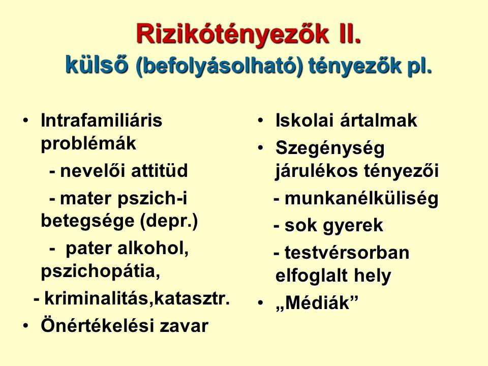 Rizikótényezők II. külső (befolyásolható) tényezők pl.