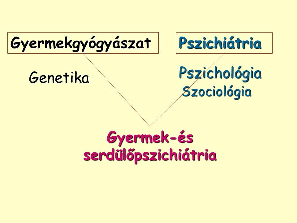 GyermekgyógyászatPszichiátria Pszichológia Genetika Szociológia Gyermek-és serdülőpszichiátria