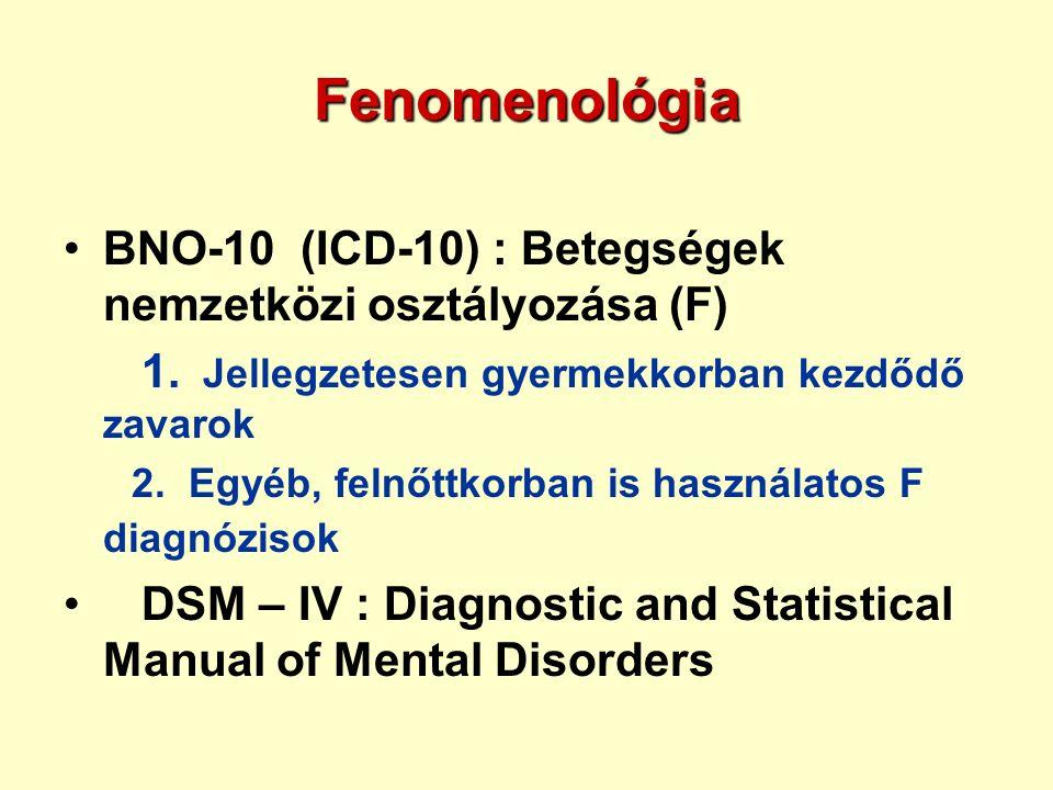 Fenomenológia BNO-10 (ICD-10) : Betegségek nemzetközi osztályozása (F) 1.
