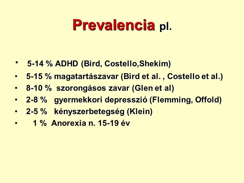 Prevalencia pl.