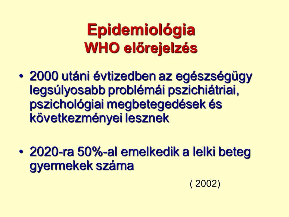 Epidemiológia WHO előrejelzés 2000 utáni évtizedben az egészségügy legsúlyosabb problémái pszichiátriai, pszichológiai megbetegedések és következményei lesznek2000 utáni évtizedben az egészségügy legsúlyosabb problémái pszichiátriai, pszichológiai megbetegedések és következményei lesznek 2020-ra 50%-al emelkedik a lelki beteg gyermekek száma2020-ra 50%-al emelkedik a lelki beteg gyermekek száma ( 2002) ( 2002)