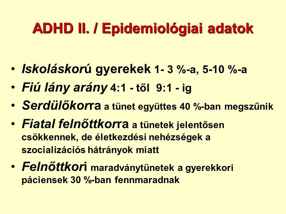 ADHD II.