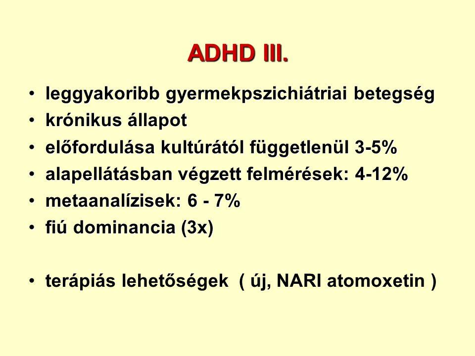 ADHD III.