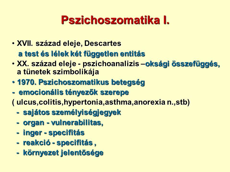 Pszichoszomatika I. XVII. század eleje, DescartesXVII.