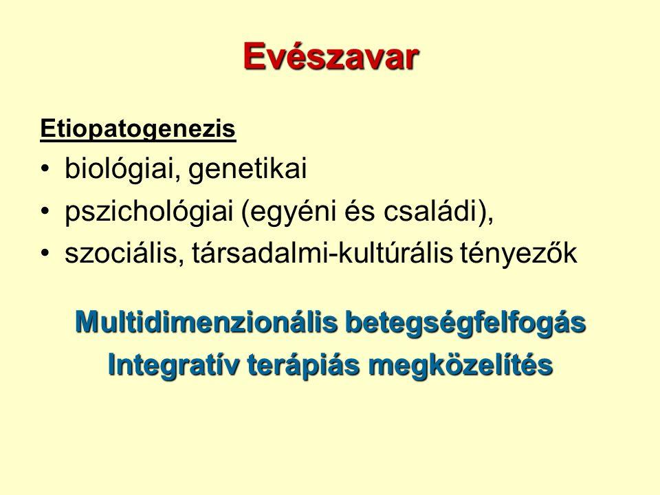 Evészavar Etiopatogenezis biológiai, genetikai pszichológiai (egyéni és családi), szociális, társadalmi-kultúrális tényezők Multidimenzionális betegségfelfogás Integratív terápiás megközelítés