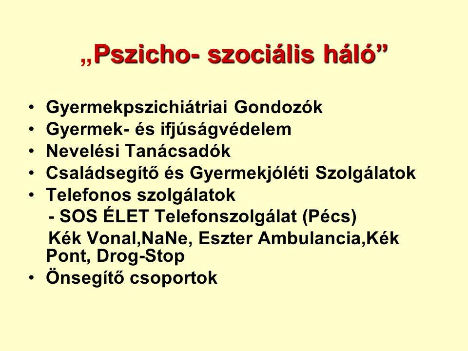 """Pszicho- szociális háló """"Pszicho- szociális háló Gyermekpszichiátriai Gondozók Gyermek- és ifjúságvédelem Nevelési Tanácsadók Családsegítő és Gyermekjóléti Szolgálatok Telefonos szolgálatok - SOS ÉLET Telefonszolgálat (Pécs) Kék Vonal,NaNe, Eszter Ambulancia,Kék Pont, Drog-Stop Önsegítő csoportok"""