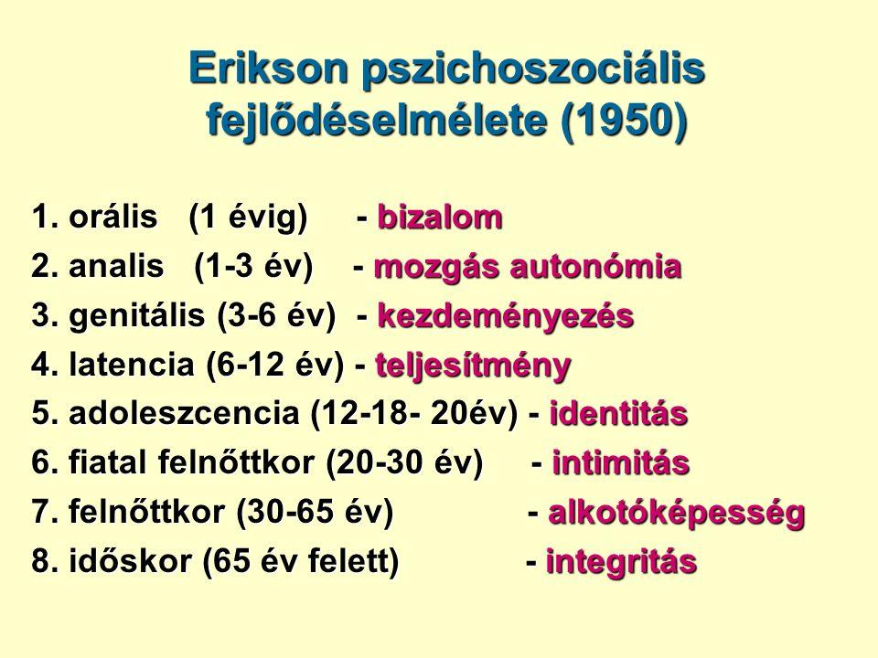 Erikson pszichoszociális fejlődéselmélete (1950) 1.