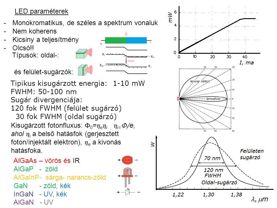 LED paraméterek -Monokromatikus, de széles a spektrum vonaluk -Nem koherens -Kicsiny a teljesítmény -Olcsó!.
