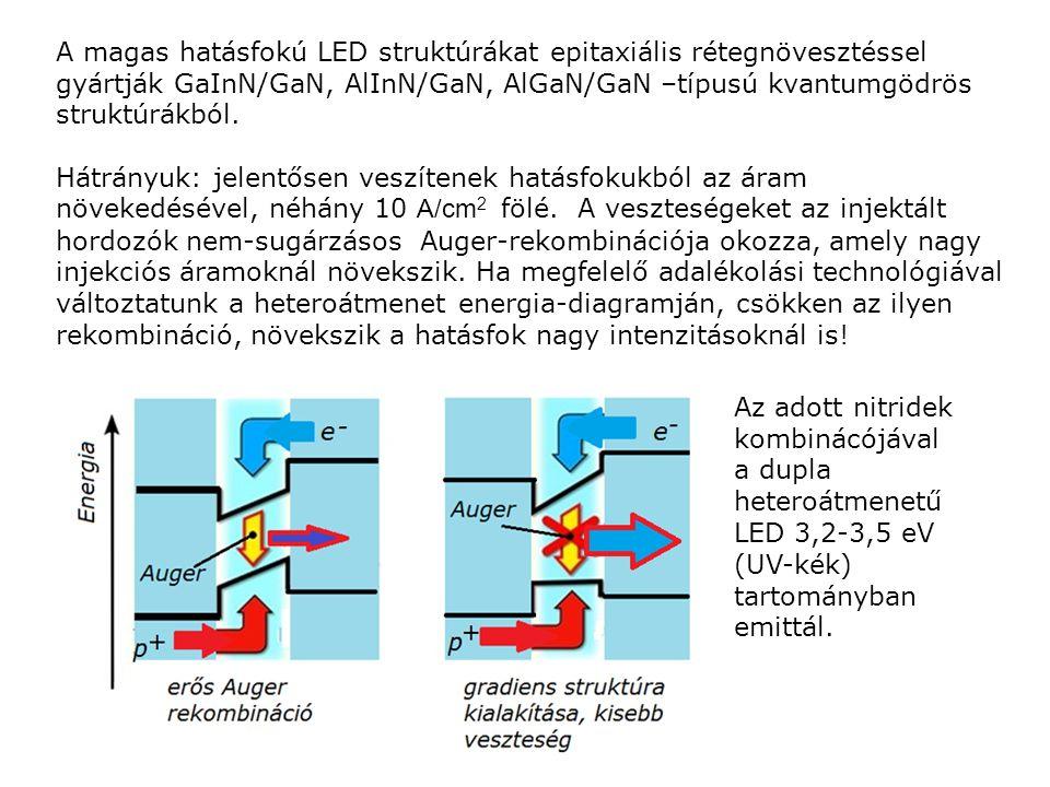 A magas hatásfokú LED struktúrákat epitaxiális rétegnövesztéssel gyártják GaInN/GaN, AlInN/GaN, AlGaN/GaN –típusú kvantumgödrös struktúrákból.
