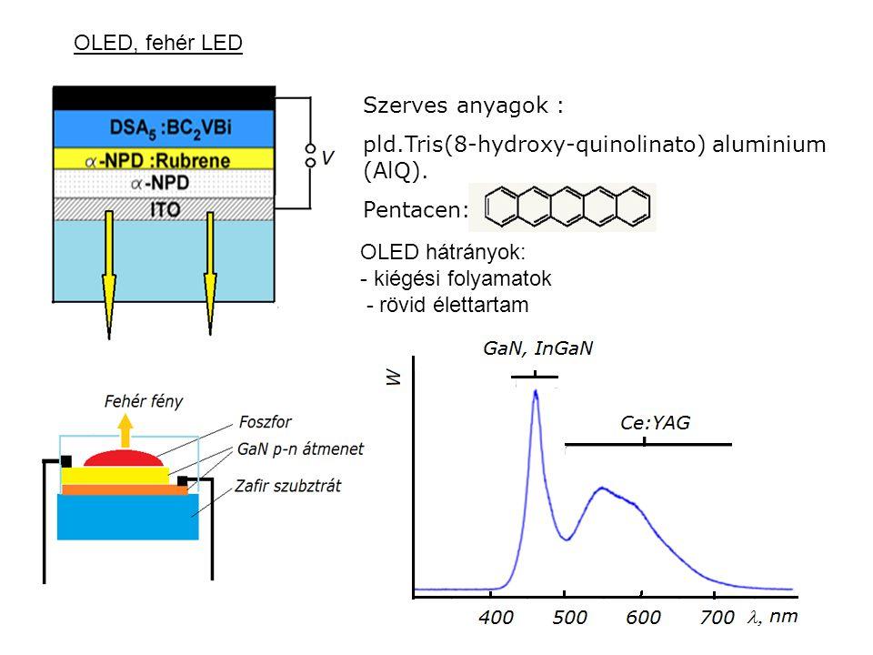 OLED, fehér LED Szerves anyagok : pld.Tris(8-hydroxy-quinolinato) aluminium (AlQ).