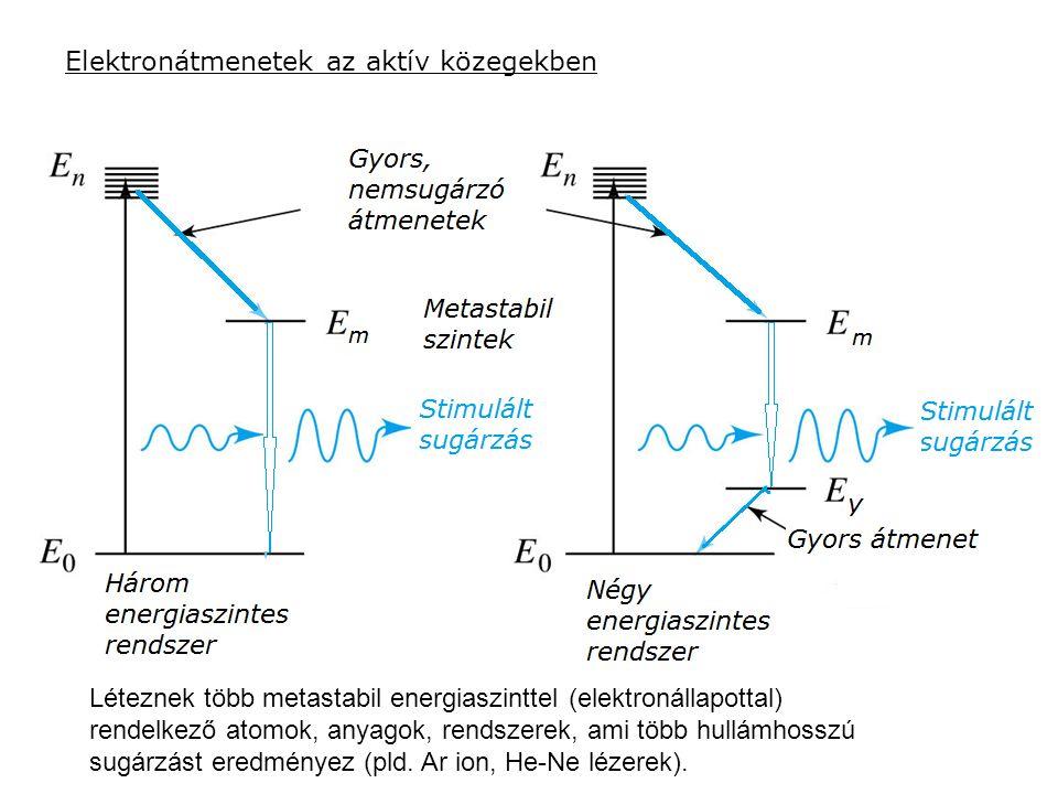 Elektronátmenetek az aktív közegekben Léteznek több metastabil energiaszinttel (elektronállapottal) rendelkező atomok, anyagok, rendszerek, ami több hullámhosszú sugárzást eredményez (pld.