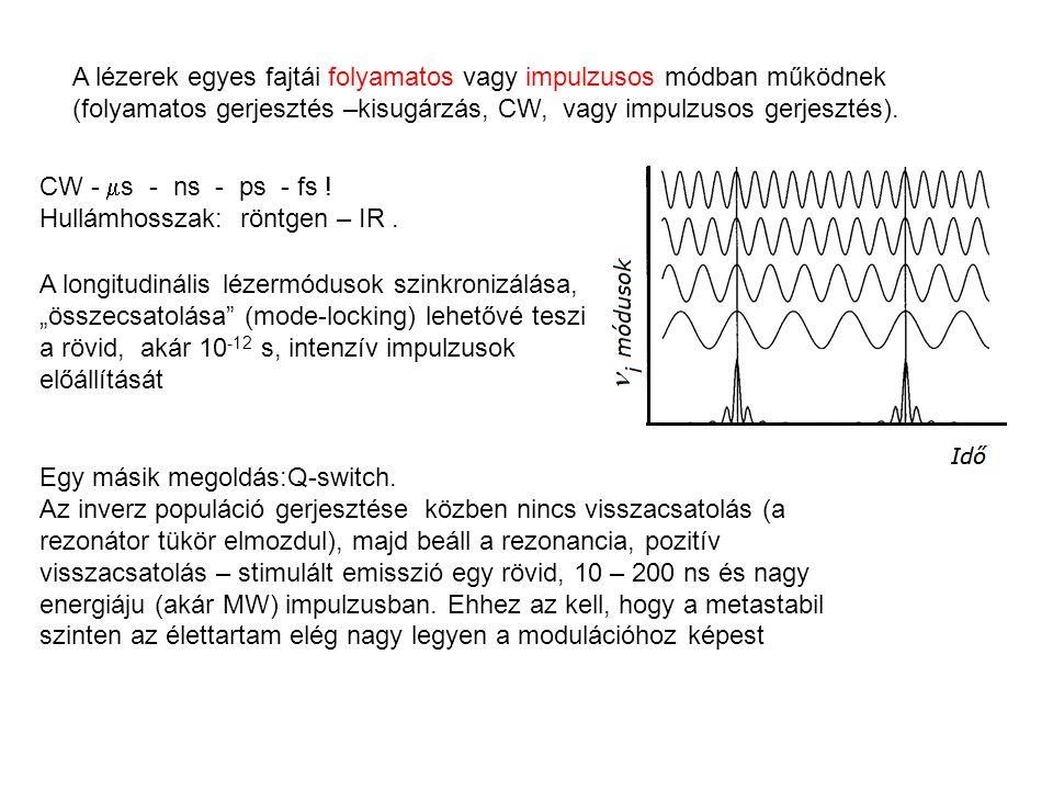 A lézerek egyes fajtái folyamatos vagy impulzusos módban működnek (folyamatos gerjesztés –kisugárzás, CW, vagy impulzusos gerjesztés).