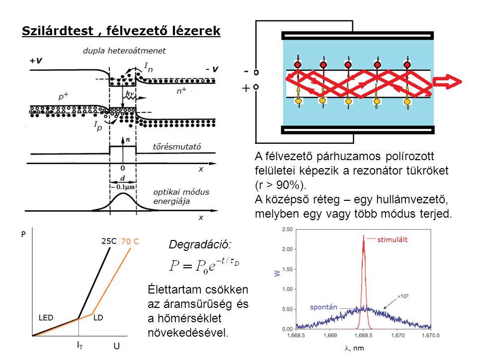 Szilárdtest, félvezető lézerek A félvezető párhuzamos polírozott felületei képezik a rezonátor tükröket (r > 90%).
