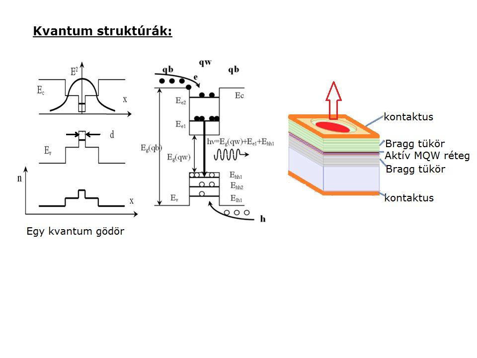 Kvantum struktúrák: