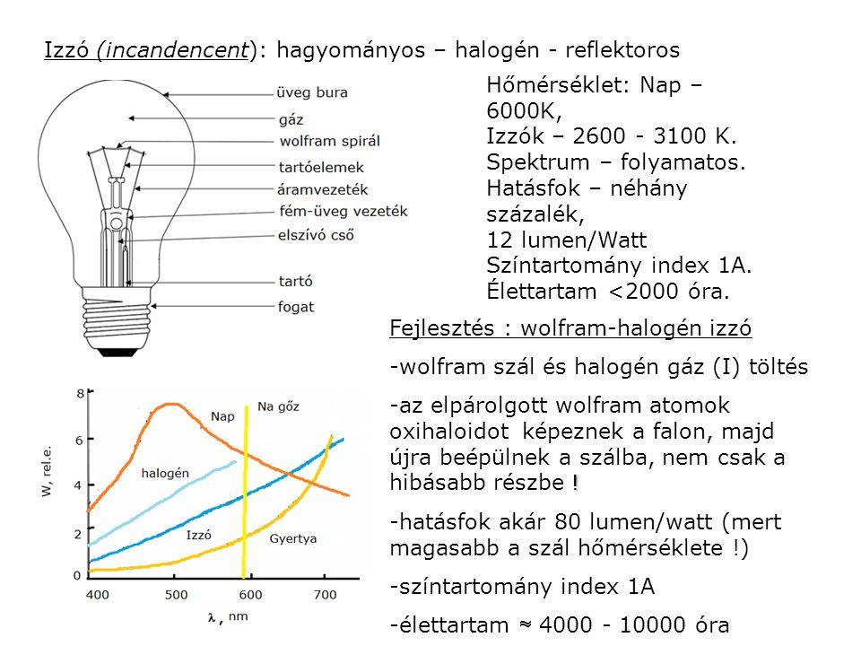 Izzó (incandencent): hagyományos – halogén - reflektoros Hőmérséklet: Nap – 6000K, Izzók – 2600 - 3100 K.