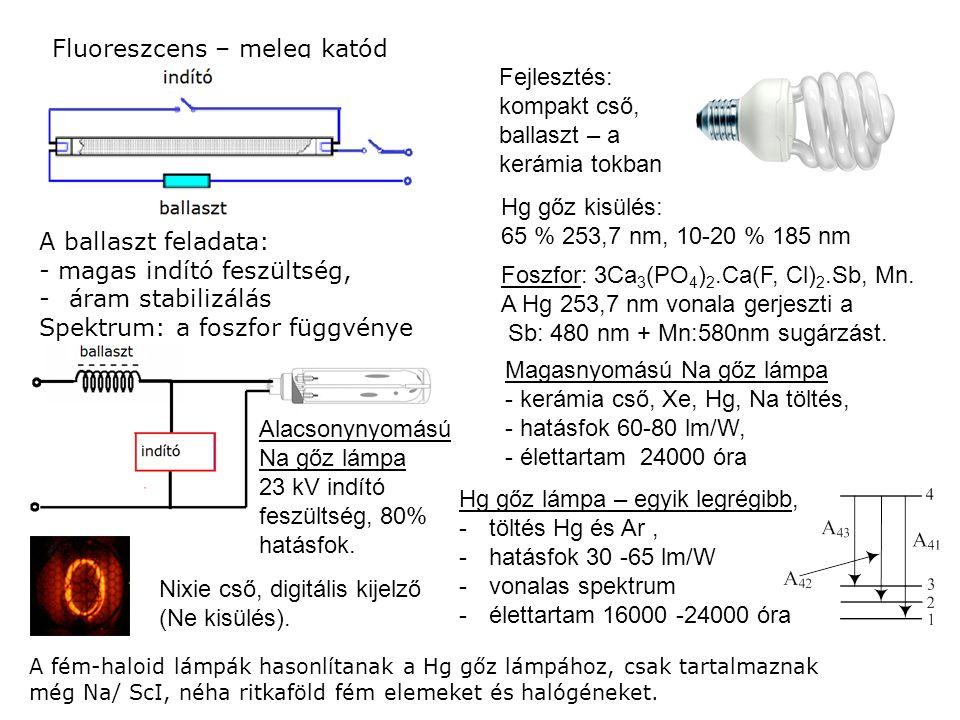 Fluoreszcens – meleg katód A ballaszt feladata: - magas indító feszültség, -áram stabilizálás Spektrum: a foszfor függvénye Fejlesztés: kompakt cső, ballaszt – a kerámia tokban Alacsonynyomású Na gőz lámpa 23 kV indító feszültség, 80% hatásfok.