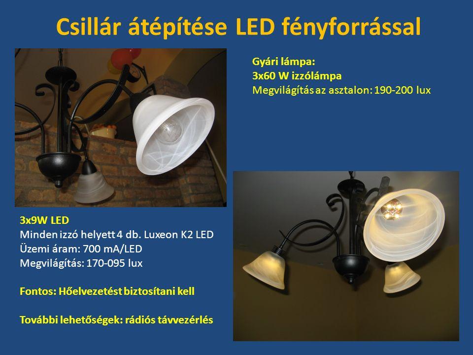 Gyári lámpa: 3x60 W izzólámpa Megvilágítás az asztalon: 190-200 lux Csillár átépítése LED fényforrással 3x9W LED Minden izzó helyett 4 db.