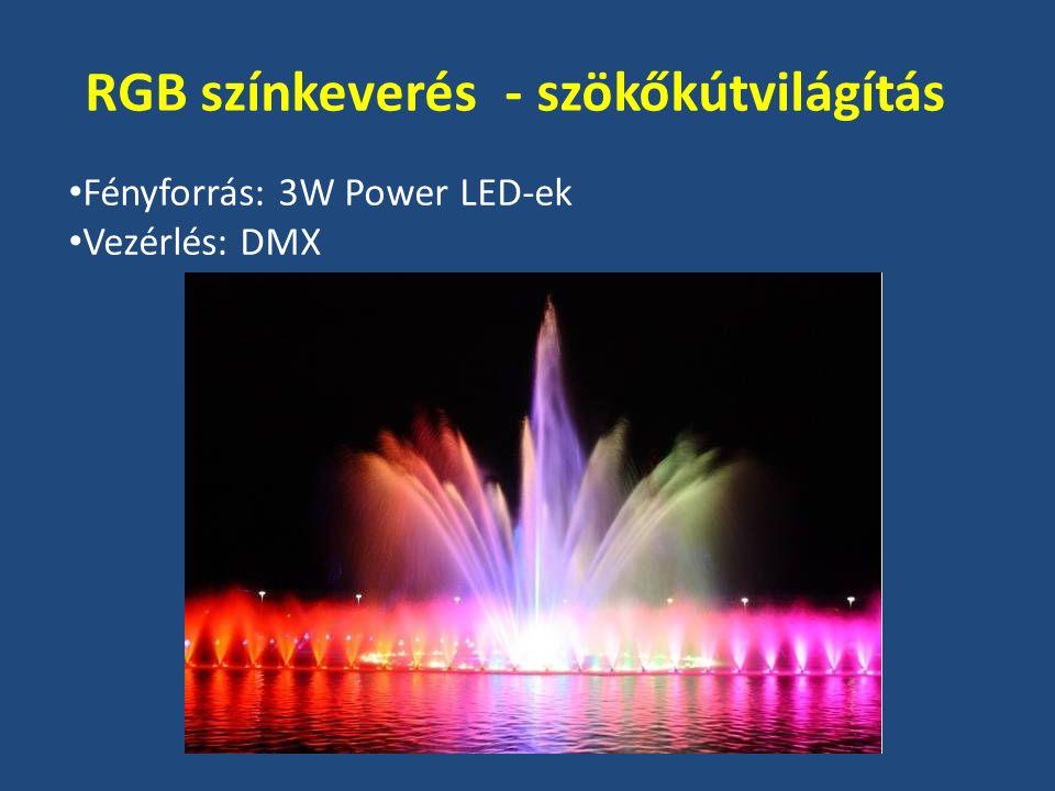 RGB színkeverés - szökőkútvilágítás Fényforrás: 3W Power LED-ek Vezérlés: DMX