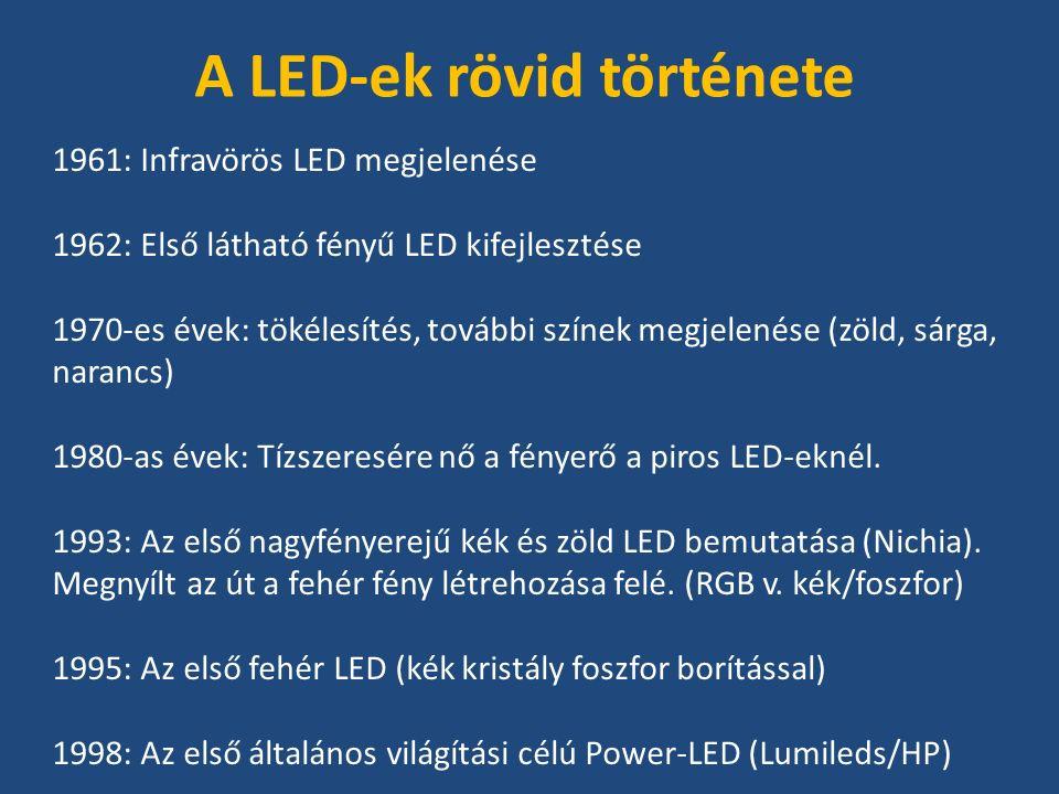 A LED-ek rövid története 1961: Infravörös LED megjelenése 1962: Első látható fényű LED kifejlesztése 1970-es évek: tökélesítés, további színek megjelenése (zöld, sárga, narancs) 1980-as évek: Tízszeresére nő a fényerő a piros LED-eknél.
