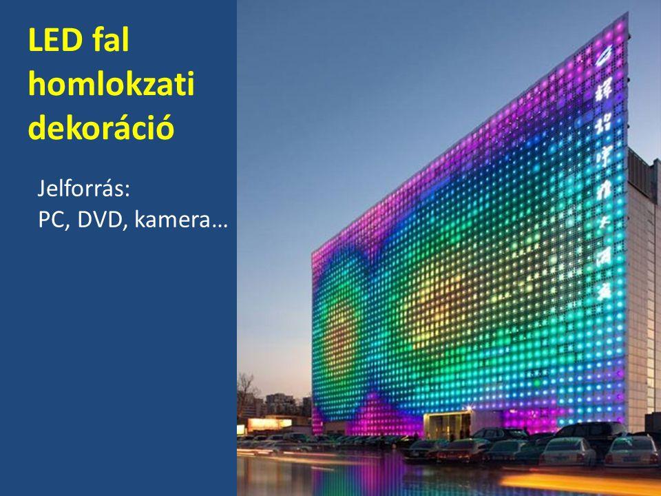 LED fal homlokzati dekoráció Jelforrás: PC, DVD, kamera…